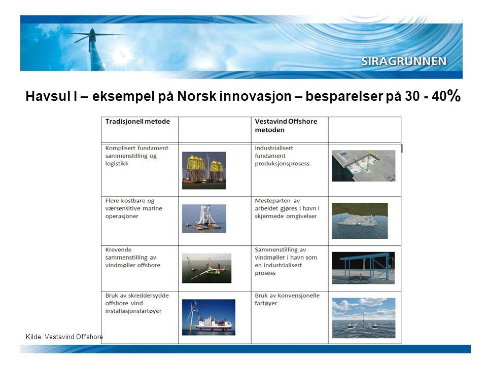 Havsul I – eksempel på Norsk innovasjon – besparelser på 30 - 40 % Kilde: Vestavind Offshore