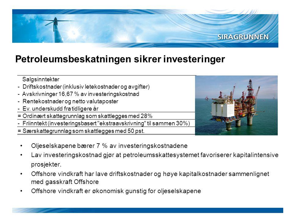 Petroleumsbeskatningen sikrer investeringer Salgsinntekter - Driftskostnader (inklusiv letekostnader og avgifter) - Avskrivninger 16,67 % av investeri