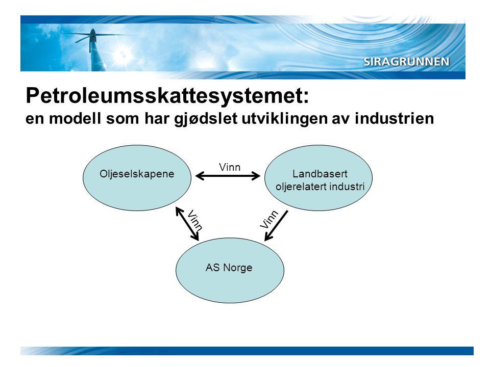 OljeselskapeneLandbasert oljerelatert industri AS Norge Vinn Petroleumsskattesystemet: en modell som har gjødslet utviklingen av industrien