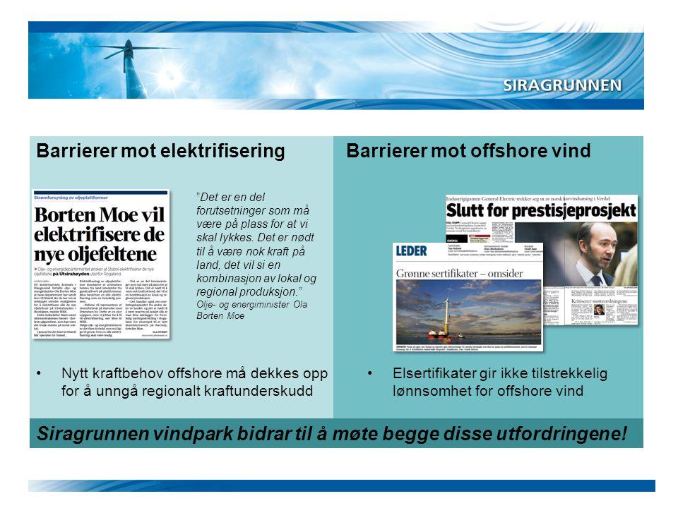 Barrierer mot elektrifiseringBarrierer mot offshore vind •Nytt kraftbehov offshore må dekkes opp for å unngå regionalt kraftunderskudd •Elsertifikater