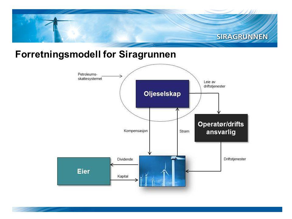 Forretningsmodell for Siragrunnen