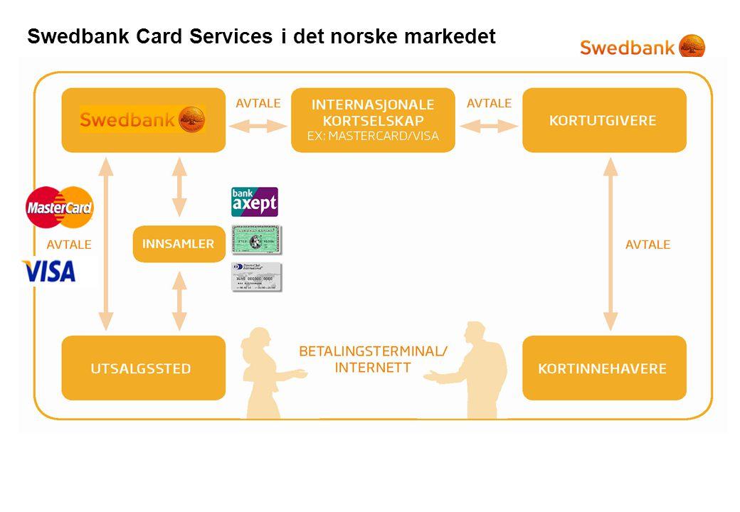 Swedbank Card Services i det norske markedet