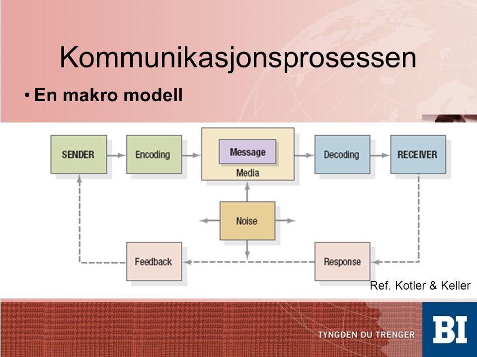 Kommunikasjonsprosessen •En makro modell Ref. Kotler & Keller