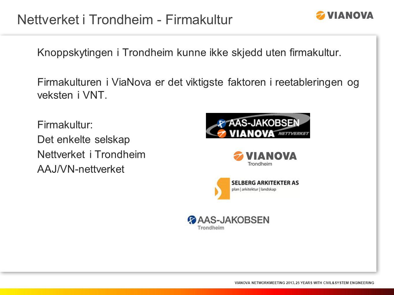 VIANOVA NETWORKMEETING 2013, 25 YEARS WITH CIVIL&SYSTEM ENGINEERING Nettverket i Trondheim - Firmakultur Firmakultur for nettverket i Trondheim • Nettverk av kompletterende, selvstendige, spesialiserte, samarbeidende og samlokaliserte selskaper.
