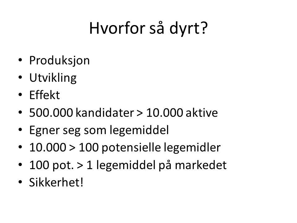 Hvorfor så dyrt? • Produksjon • Utvikling • Effekt • 500.000 kandidater > 10.000 aktive • Egner seg som legemiddel • 10.000 > 100 potensielle legemidl