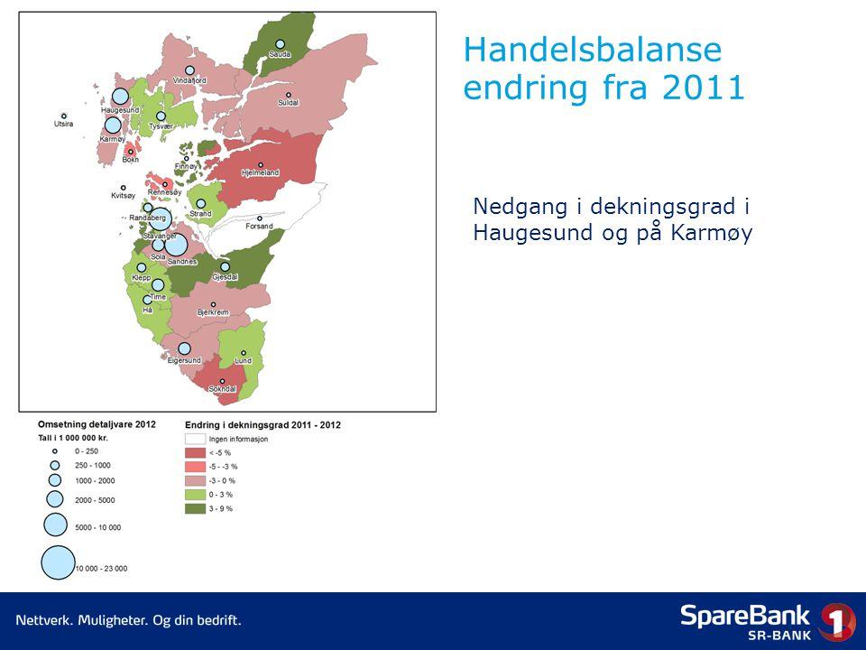 Handelsbalanse endring fra 2011 Nedgang i dekningsgrad i Haugesund og på Karmøy