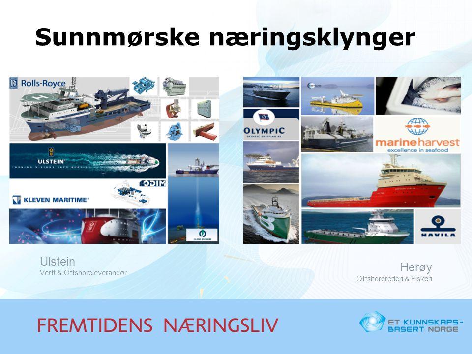 Sunnmørske næringsklynger Ulstein Verft & Offshoreleverandør Herøy Offshorerederi & Fiskeri