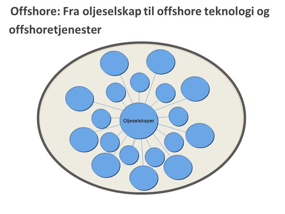 Oljeselskaper Offshore: Fra oljeselskap til offshore teknologi og offshoretjenester