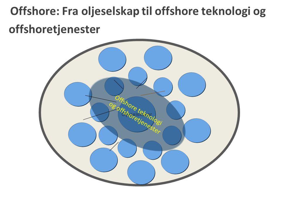 Oljeselskaper Offshore teknologi og offshoretjenester Offshore: Fra oljeselskap til offshore teknologi og offshoretjenester