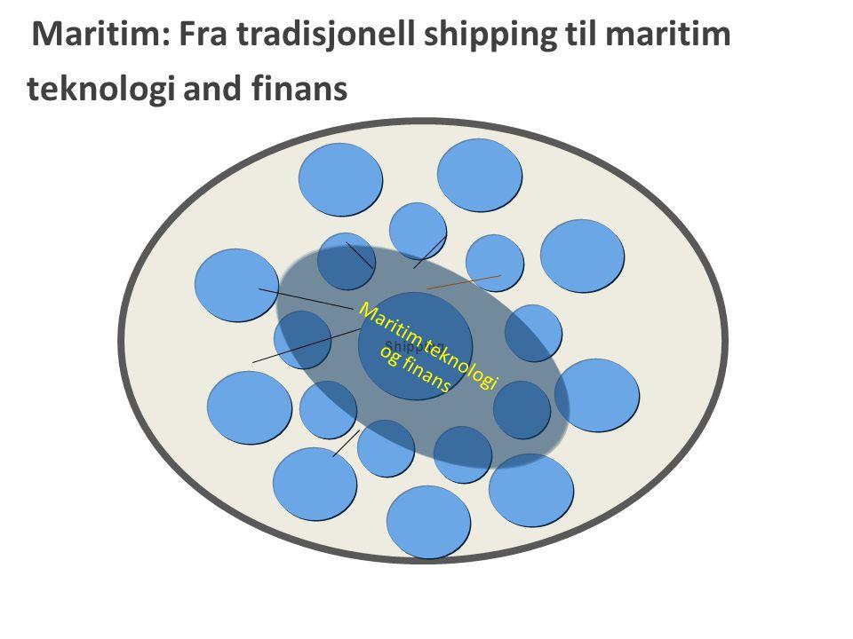 Maritim teknologi og finans Maritim: Fra tradisjonell shipping til maritim teknologi and finans