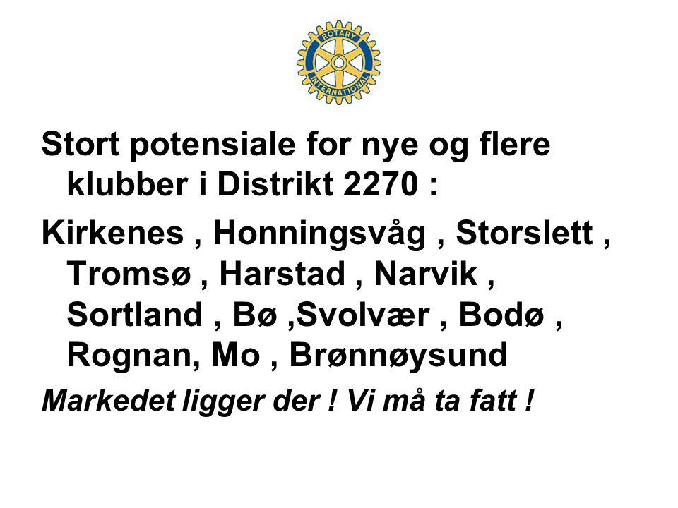 Stort potensiale for nye og flere klubber i Distrikt 2270 : Kirkenes, Honningsvåg, Storslett, Tromsø, Harstad, Narvik, Sortland, Bø,Svolvær, Bodø, Rognan, Mo, Brønnøysund Markedet ligger der .