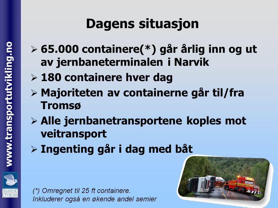 www.transportutvikling.no Dagens situasjon  65.000 containere(*) går årlig inn og ut av jernbaneterminalen i Narvik  180 containere hver dag  Major