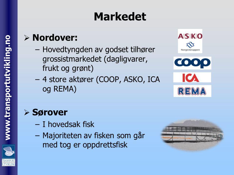 www.transportutvikling.no Markedet  Nordover: –Hovedtyngden av godset tilhører grossistmarkedet (dagligvarer, frukt og grønt) –4 store aktører (COOP,