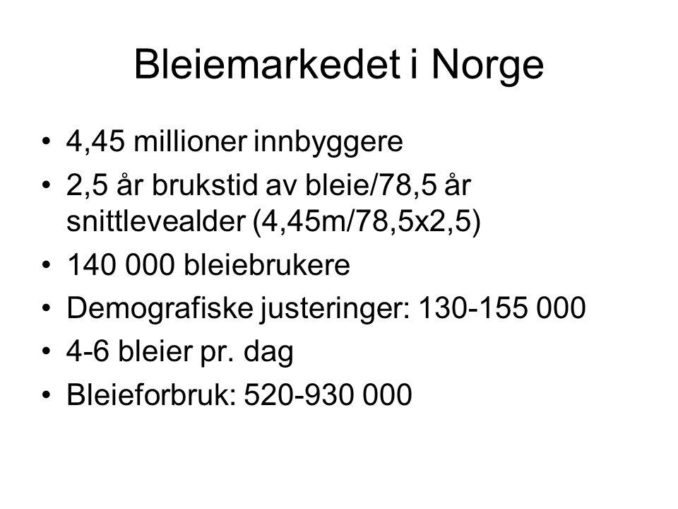 Bleiemarkedet i Norge •4,45 millioner innbyggere •2,5 år brukstid av bleie/78,5 år snittlevealder (4,45m/78,5x2,5) •140 000 bleiebrukere •Demografiske