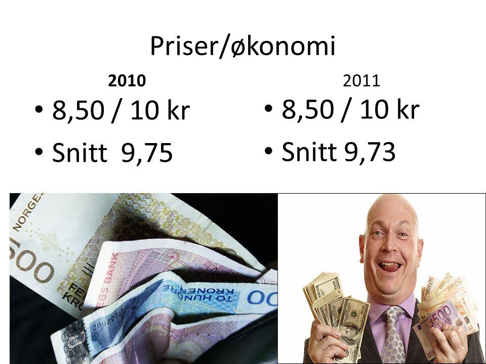 Priser/økonomi 20102011 • 8,50 / 10 kr • Snitt 9,73 • 8,50 / 10 kr • Snitt 9,75