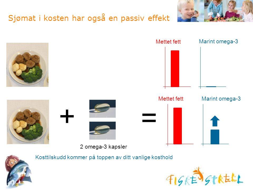 Kosttilskudd kommer på toppen av ditt vanlige kosthold Mettet fett Marint omega-3 2 omega-3 kapsler + Mettet fettMarint omega-3 = Sjømat i kosten har