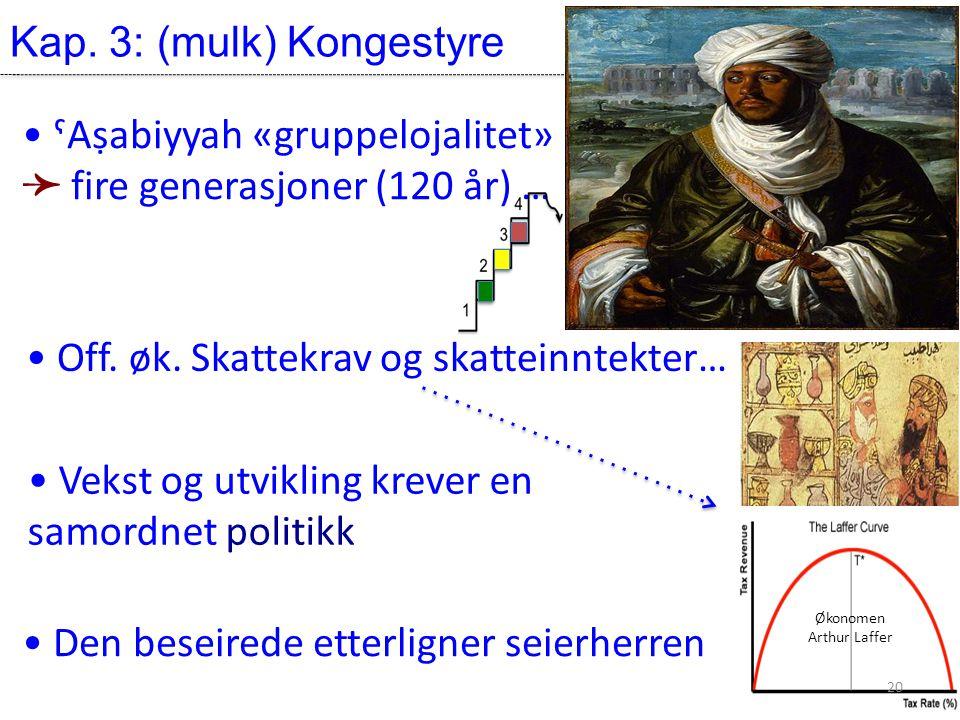 Økonomen Arthur Laffer Kap. 3: (mulk) Kongestyre • ˤAṣabiyyah «gruppelojalitet» ➛ fire generasjoner (120 år) … • Off. øk. Skattekrav og skatteinntekte