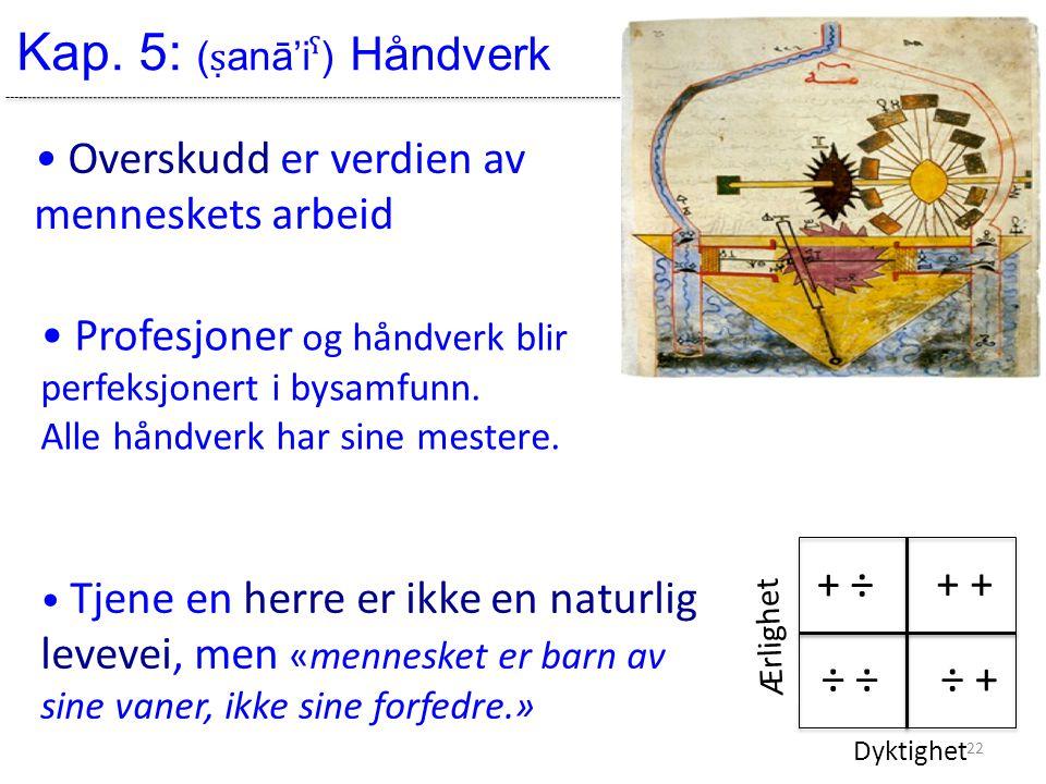 Kap. 5: (ṣanā'iˤ) Håndverk • Tjene en herre er ikke en naturlig levevei, men «mennesket er barn av sine vaner, ikke sine forfedre.» • Overskudd er ver
