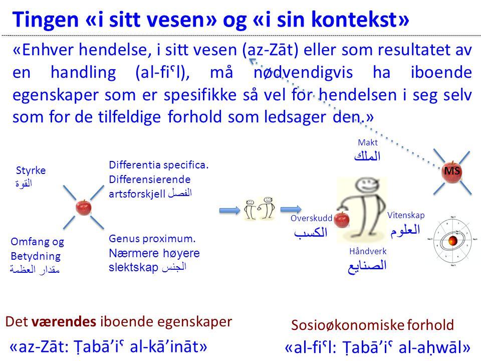 Makt الملك Overskudd الكسب Håndverk الصنايع Vitenskap العلوم Tingen «i sitt vesen» og «i sin kontekst» Genus proximum.