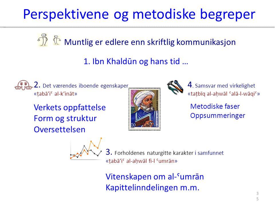 1. Ibn Khaldūn og hans tid … Verkets oppfattelse Form og struktur Oversettelsen Vitenskapen om al-ˤumrān Kapittelinndelingen m.m. Metodiske faser Opps