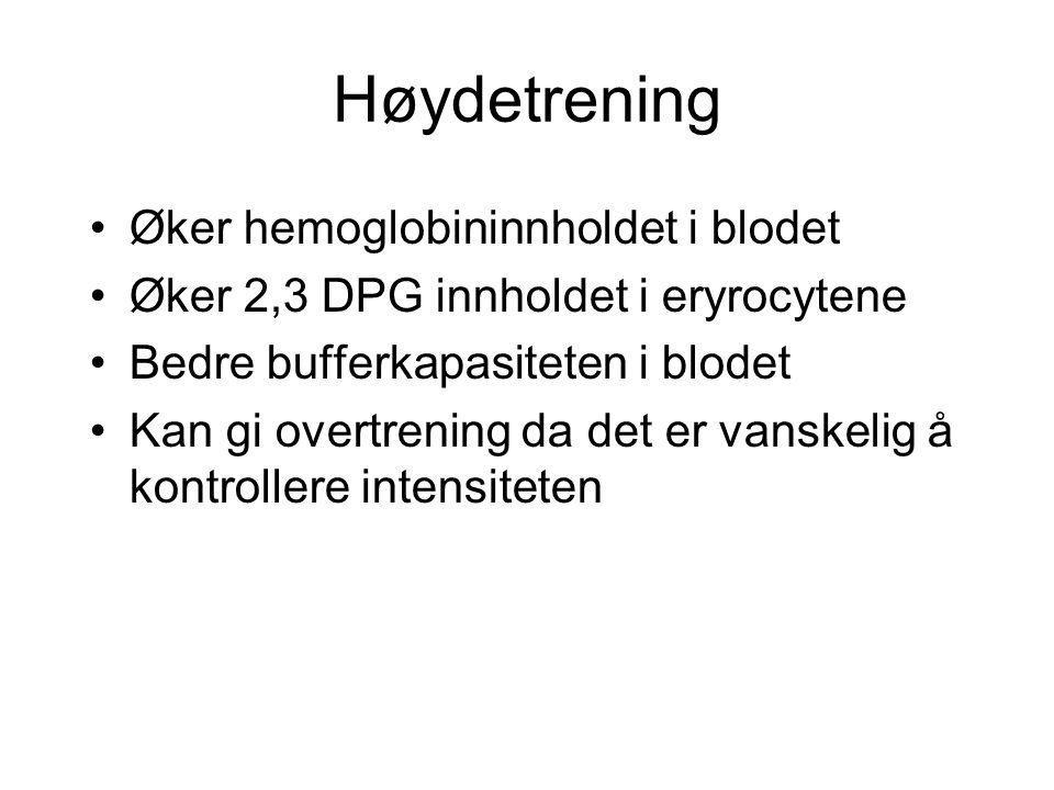 Høydetrening •Øker hemoglobininnholdet i blodet •Øker 2,3 DPG innholdet i eryrocytene •Bedre bufferkapasiteten i blodet •Kan gi overtrening da det er