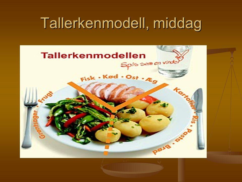 Tallerkenmodell, middag