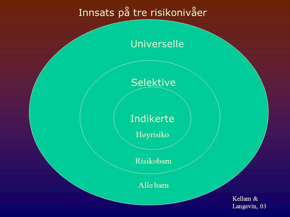 Indikerte Selektive Universelle Innsats på tre risikonivåer Kellam & Langevin, 03 Høyrisiko Risikobarn Alle barn