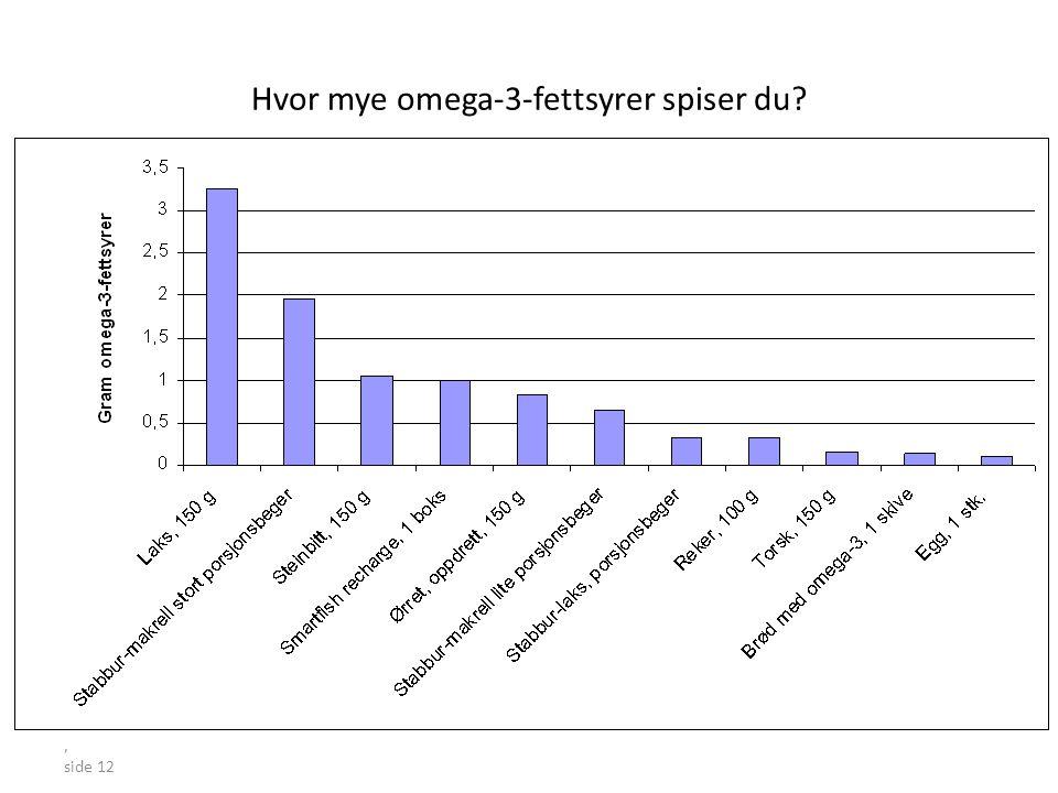 , side 12 Hvor mye omega-3-fettsyrer spiser du?