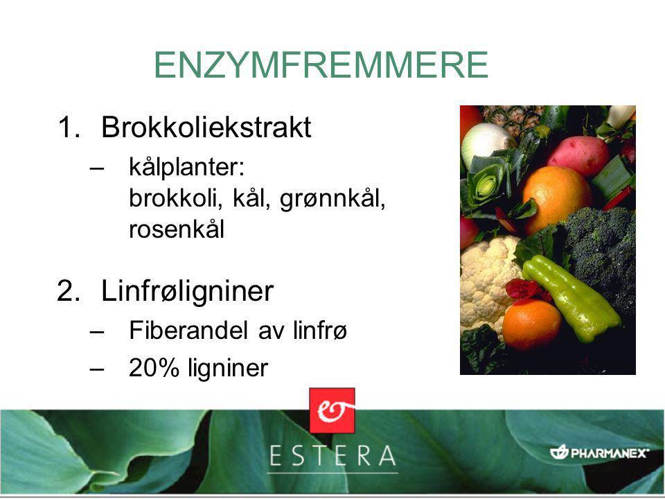 1.Brokkoliekstrakt –kålplanter: brokkoli, kål, grønnkål, rosenkål 2.Linfrøligniner –Fiberandel av linfrø –20% ligniner ENZYMFREMMERE