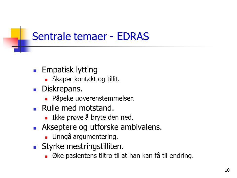 10 Sentrale temaer - EDRAS  Empatisk lytting  Skaper kontakt og tillit.  Diskrepans.  Påpeke uoverenstemmelser.  Rulle med motstand.  Ikke prøve
