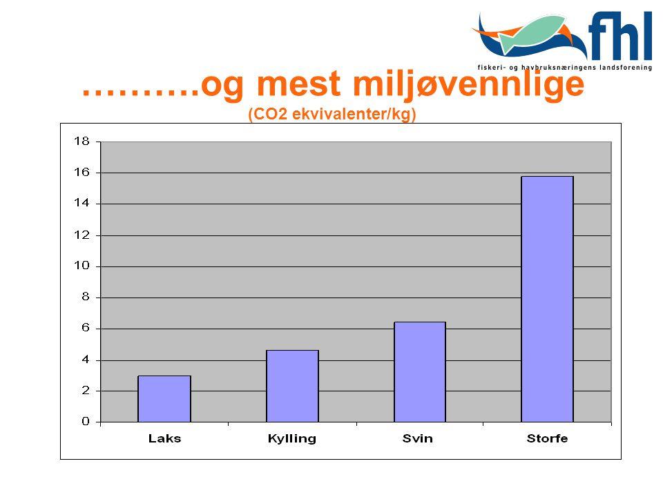 ……….og mest miljøvennlige (CO2 ekvivalenter/kg)