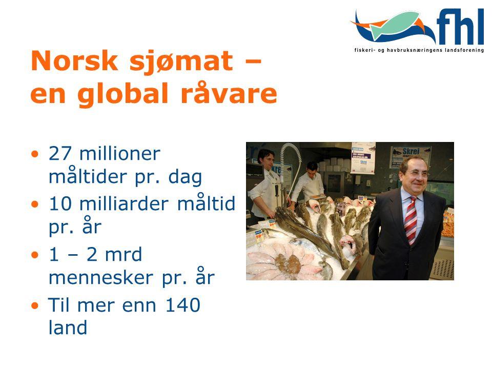 Norsk sjømat – en global råvare •27 millioner måltider pr. dag •10 milliarder måltid pr. år •1 – 2 mrd mennesker pr. år •Til mer enn 140 land