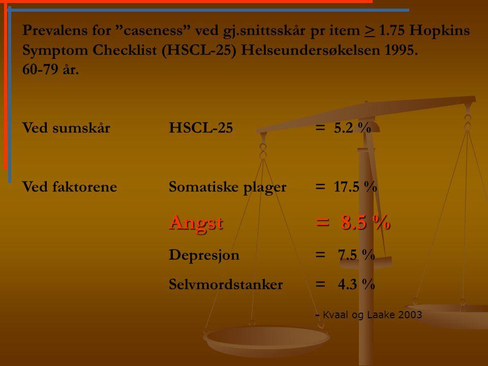 Prevalens for caseness ved gj.snittsskår pr item > 1.75 Hopkins Symptom Checklist (HSCL-25) Helseundersøkelsen 1995.