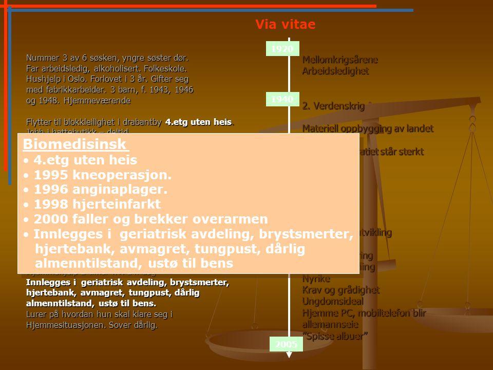 Alderspsykiatri i Norge 2001 Alderspsykiatri i Norge 2001 (upublisert materiale, arbeidsutvalget for norsk alderspsykiatri) HoveddiagnoserSengeavdelingPoliklinikk% Demens/kogn.