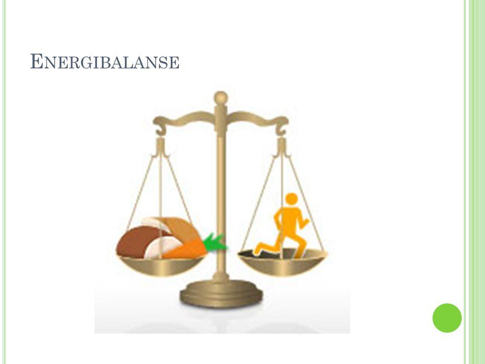 S ALT Ferdigmat Halvfabrikata Bearbeided matvarer Kjøttprodukter Brødvarer