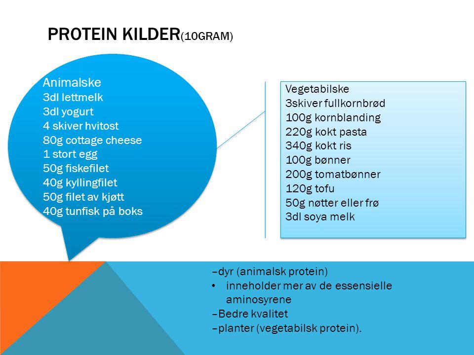 PROTEIN KILDER (10GRAM) Animalske 3dl lettmelk 3dl yogurt 4 skiver hvitost 80g cottage cheese 1 stort egg 50g fiskefilet 40g kyllingfilet 50g filet av