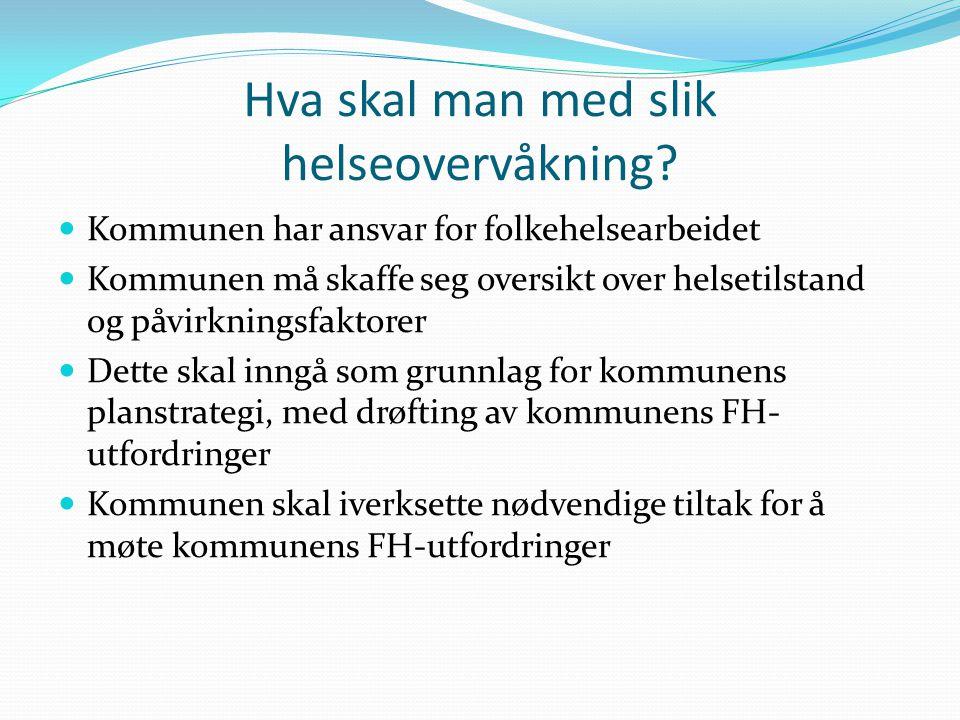 Helsekonsekvensutredning Folkehelseloven kap.3 MRHV; § 11.