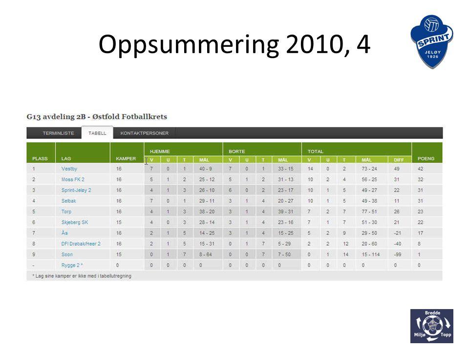 Oppsummering 2010, 4