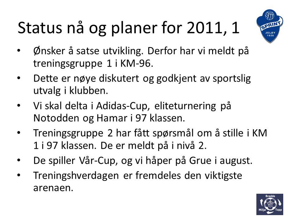 Status nå og planer for 2011, 2 • Treningsgruppe 2 vil trene 3 ganger pr uke pluss kamp.