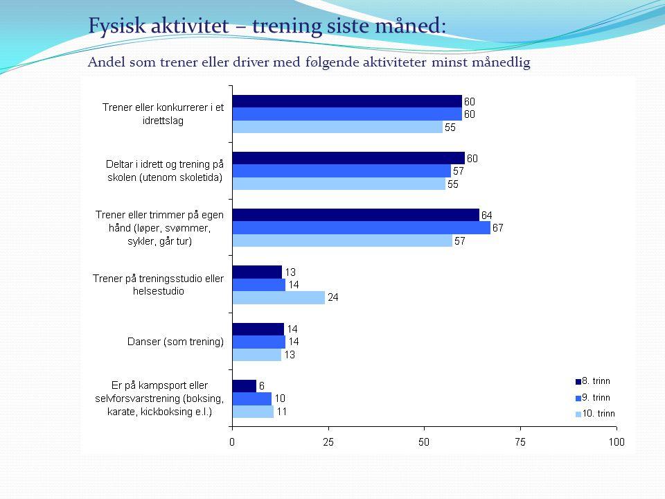 Fysisk aktivitet – trening siste måned: Andel som trener eller driver med følgende aktiviteter minst månedlig