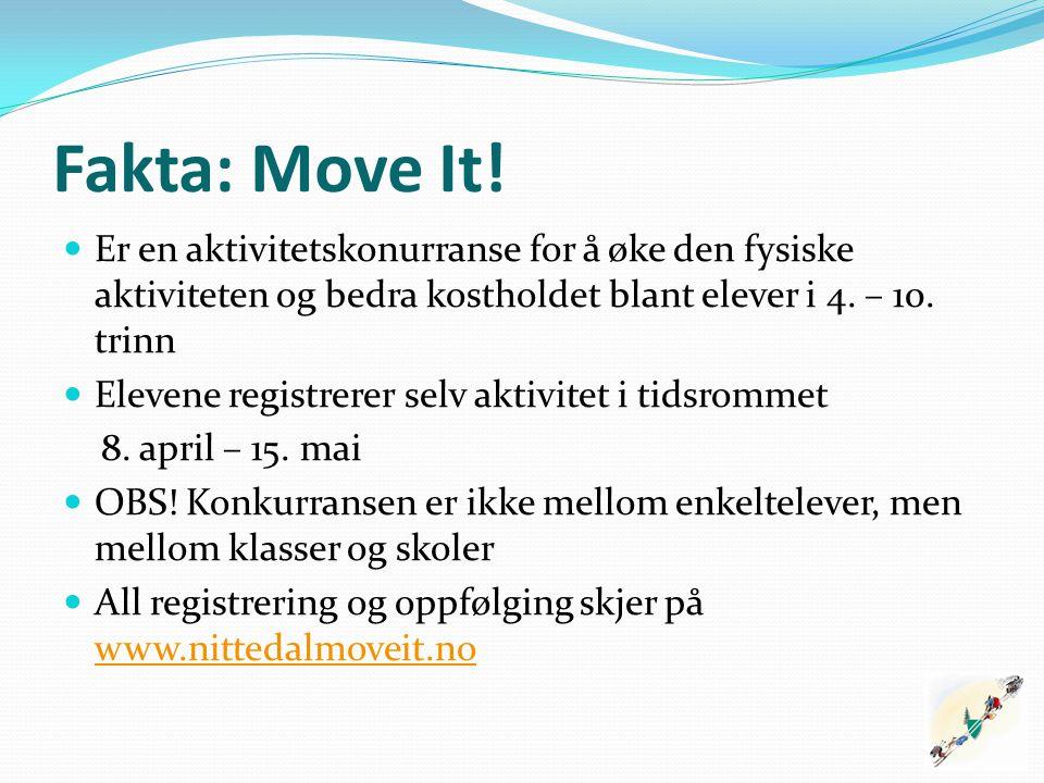 Fakta: Move It.