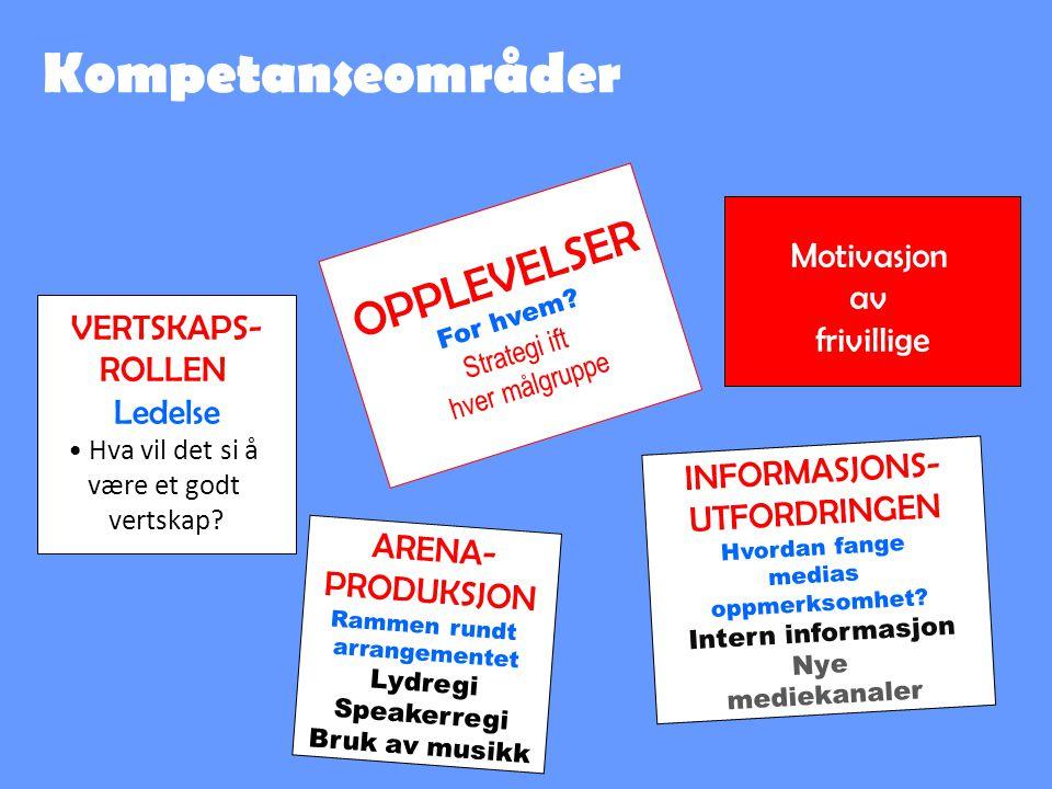 Kompetanseområder VERTSKAPS- ROLLEN Ledelse • Hva vil det si å være et godt vertskap.