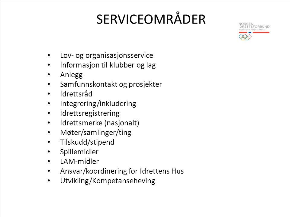 SERVICEOMRÅDER • Lov- og organisasjonsservice • Informasjon til klubber og lag • Anlegg • Samfunnskontakt og prosjekter • Idrettsråd • Integrering/inkludering • Idrettsregistrering • Idrettsmerke (nasjonalt) • Møter/samlinger/ting • Tilskudd/stipend • Spillemidler • LAM-midler • Ansvar/koordinering for Idrettens Hus • Utvikling/Kompetanseheving