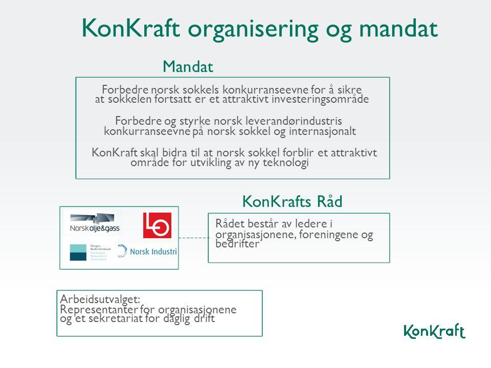 Arbeidsutvalget: Representanter for organisasjonene og et sekretariat for daglig drift Rådet består av ledere i organisasjonene, foreningene og bedrif