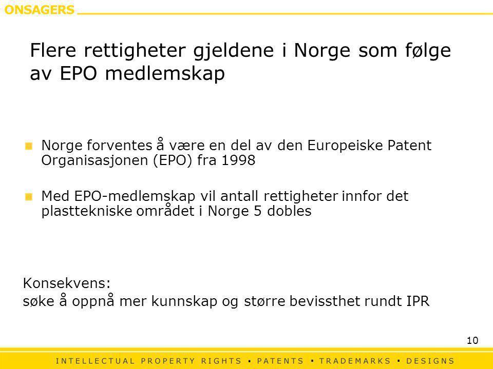 10 Flere rettigheter gjeldene i Norge som følge av EPO medlemskap Norge forventes å være en del av den Europeiske Patent Organisasjonen (EPO) fra 1998