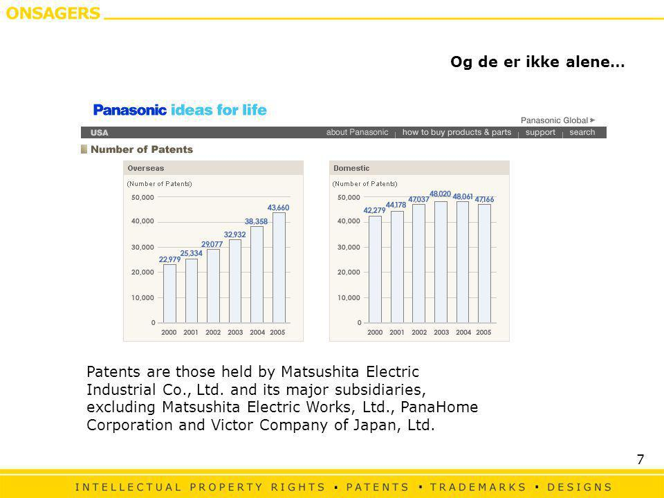 7 Og de er ikke alene… Patents are those held by Matsushita Electric Industrial Co., Ltd.