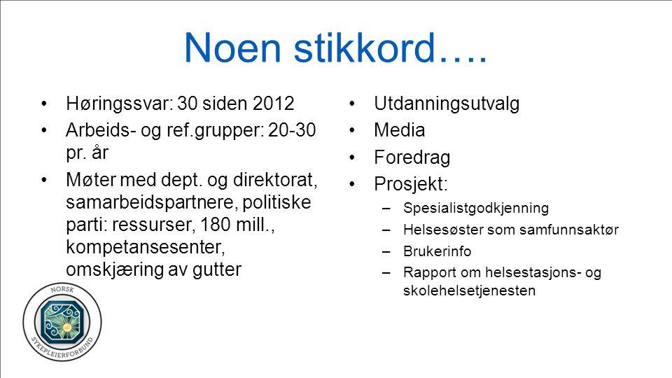Noen stikkord….•Høringssvar: 30 siden 2012 •Arbeids- og ref.grupper: 20-30 pr.