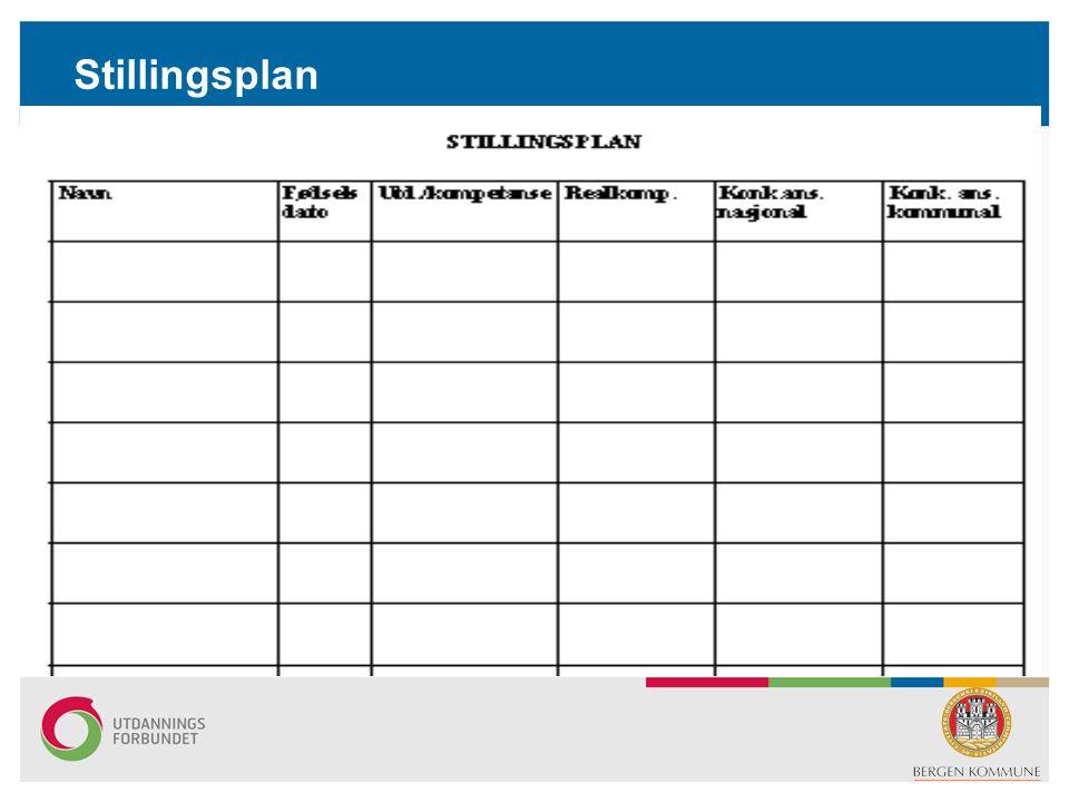 Stillingsplan