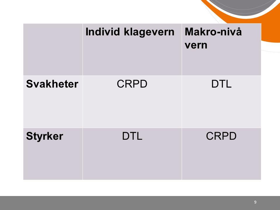 Individ klagevernMakro-nivå vern SvakheterCRPDDTL StyrkerDTLCRPD 9