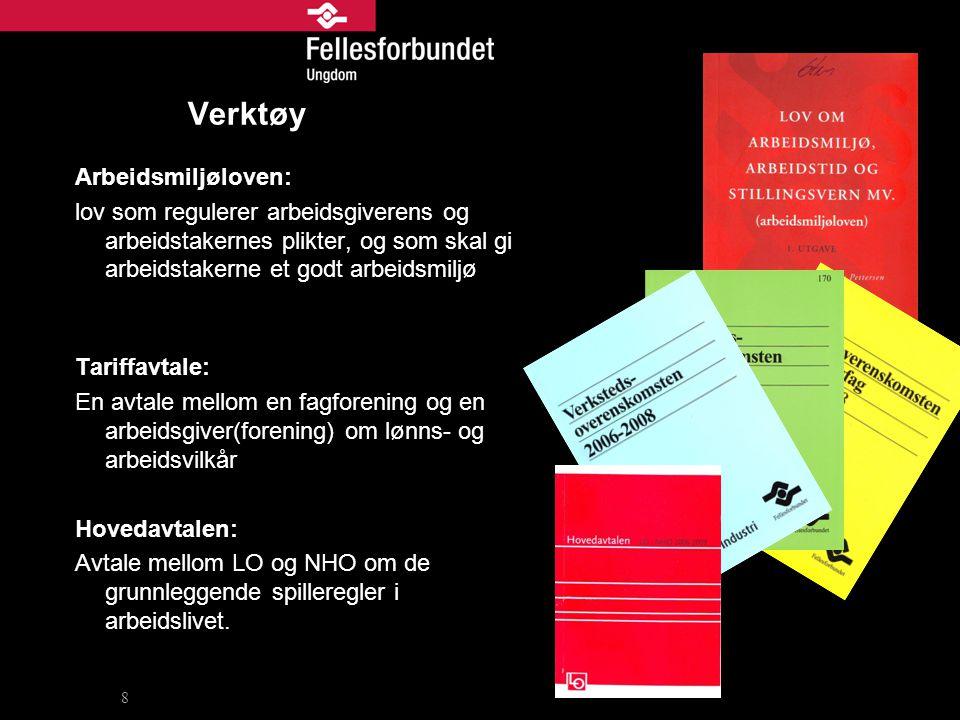 Uorganisert: Tariffavtale: Lønn: Arbeidstid: Overtid: Helligdags- godtgjørelse: Arbeidstøy: Oppsigelser: Ferie: Feriepenger: Utdanning: Pensjon: 19 Ingen Regler 40t pr uke/9t pr dag 40 % 1.